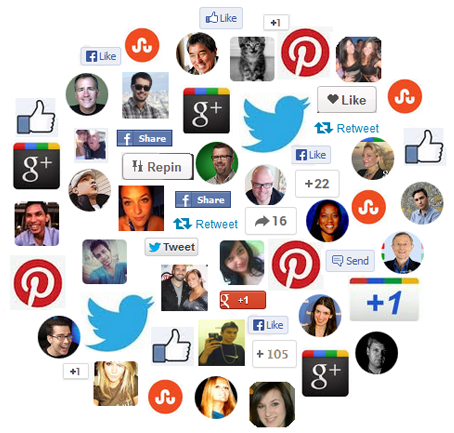 Social-Network-Signal